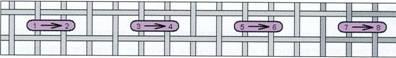 """Рис. 2. Схема виконання шва """"уперед голку"""" зліва направо"""