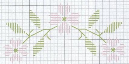Рис. 56. Графічне зображення орнаменту для вишивання прямою гладдю