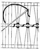 Мал. 71. Виконання дворядної перехресної мережки на основі подвійного прутика